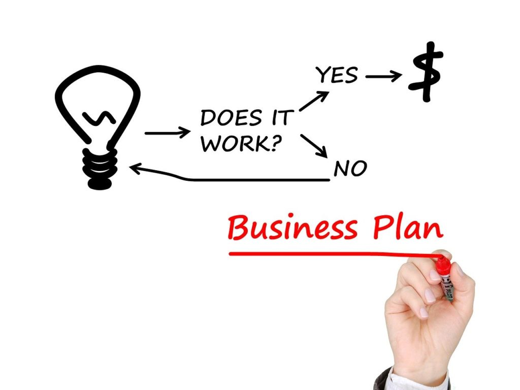 Business, Planning